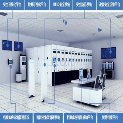 智慧档案软件系统