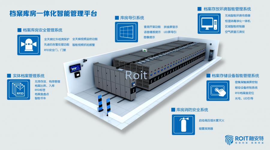 档案库房一体化智能管理系统